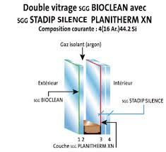 double vitrage bioclimatique et bioclean .