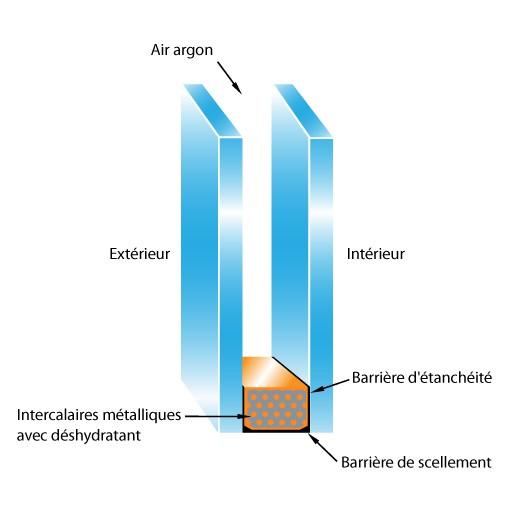 double vitrage paris 12ème